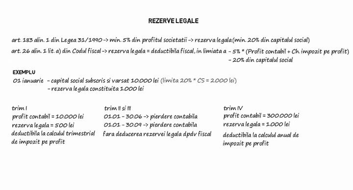 Rezerve legale