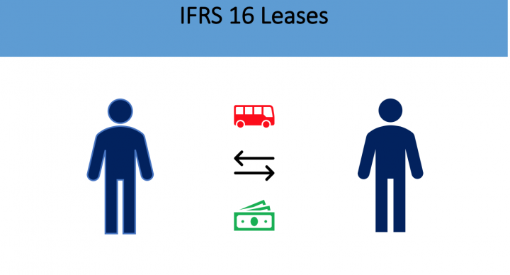 IFRS 16 Leases - LS
